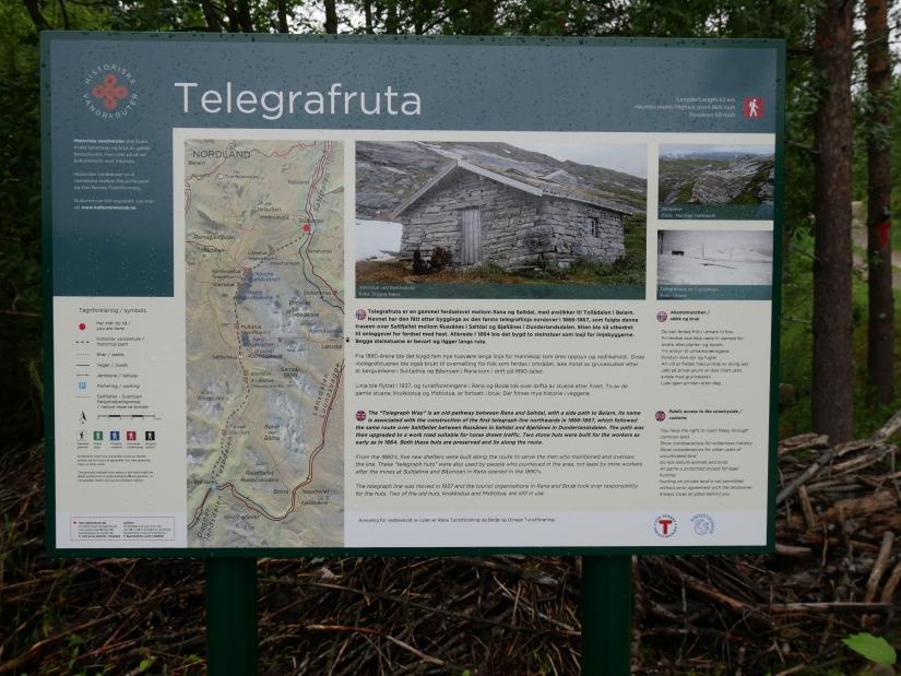 Telegrafruta over Saltfjellet